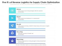 Five Rs Of Reverse Logistics For Supply Chain Optimization