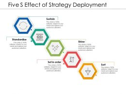 Five S Effect Of Strategy Deployment