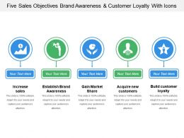 Five Sales Objectives Brand Awareness And Customer Loyalty With Icons