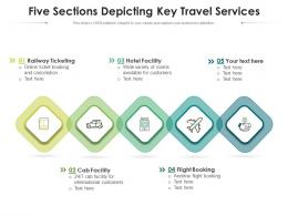 Five Sections Depicting Key Travel Services