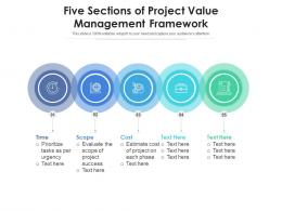 Five Sections Of Project Value Management Framework
