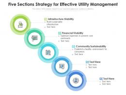 Five Sections Strategy For Effective Utility Management