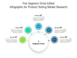 Five Segment Circle Edited For Product Testing Market Research Infographic Template