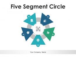 Five Segment Circle Organization Interpretation Management Planning Performance Techniques