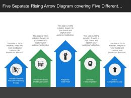 Five Separate Rising Arrow Diagram Covering Five Different Hardball Strategies