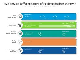 Five Service Differentiators Of Positive Business Growth