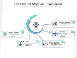 Five Skill Set Steps For Entrepreneur