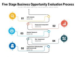 Five Stage Business Opportunity Evaluation Process
