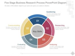 Five Stage Business Research Process Powerpoint Diagram