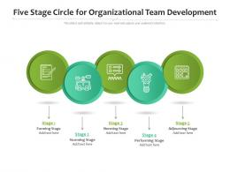 Five Stage Circle For Organizational Team Development