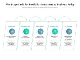 Five Stage Circle For Portfolio Investment As Business Policy
