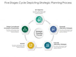 Five Stage Cycle Depicting Strategic Planning Process