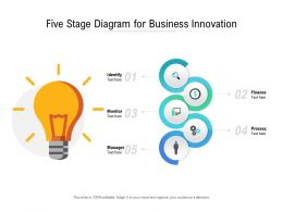 Five Stage Diagram For Business Innovation