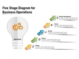 Five Stage Diagram For Business Operations