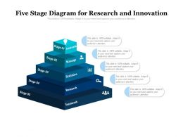 Five Stage Diagram For Research And Innovation
