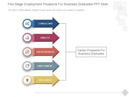Five Stage Employment Prospects For Business Graduates Ppt Slide