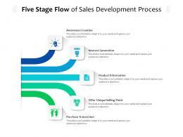 Five Stage Flow Of Sales Development Process