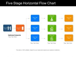 Five Stage Horizontal Flow Chart