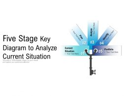 Five Stage Key Diagram To Analyze Current Situation