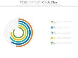 Five Stage Percentage Circle Chart Powerpoint Slides