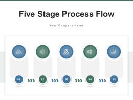 Five Stage Process Flow Initiation Planning Development Process Inventory Business Growth