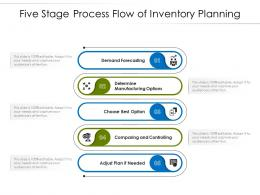 Five Stage Process Flow Of Inventory Planning