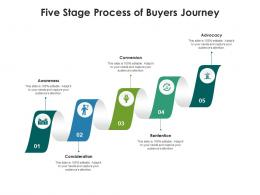 Five Stage Process Of Buyers Journey