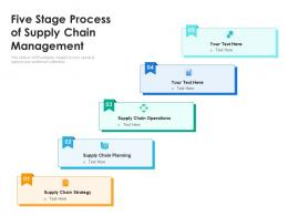 Five Stage Process Of Supply Chain Management