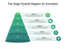 Five Stage Pyramid Diagram For Innovation
