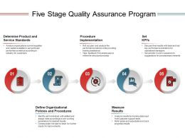 Five Stage Quality Assurance Program