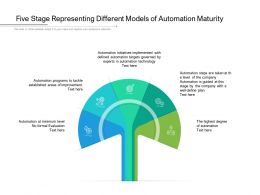 Five Stage Representing Different Models Of Automation Maturity