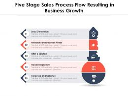 Five Stage Sales Process Flow Resulting In Business Growth