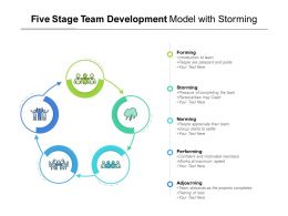 Five Stage Team Development Model With Storming