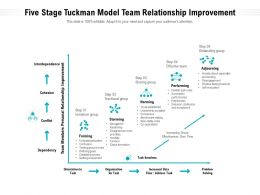 Five Stage Tuckman Model Team Relationship Improvement