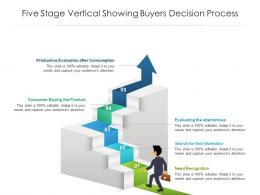 Five Stage Vertical Showing Buyers Decision Process