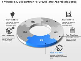 Five Staged 3d Circular Chart For Growth Target And Process Control Ppt Template Slide