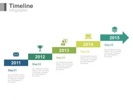 Five Staged Arrow Stair Timeline With Years Powerpoint Slides