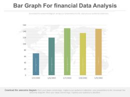Five Staged Bar Graph For Financial Data Analysis Powerpoint Slides
