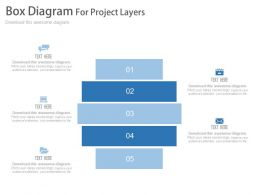 Five Staged Box Diagram For Project Layers Flat Powerpoint Design