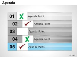 Five Staged Business Agenda Checklist 0214