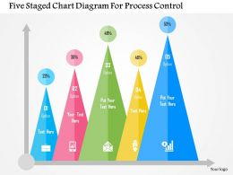 Five Staged Chart Diagram For Process Control Flat Powerpoint Design