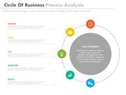 Five Staged Circle Of Business Process Analysis Flat Powerpoint Design