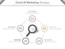 Five Staged Circle Of Marketing Strategy Flat Powerpoint Design