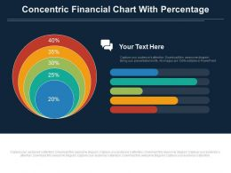 Five Staged Concentric Financial Chart With Percentage Powerpoint Slides
