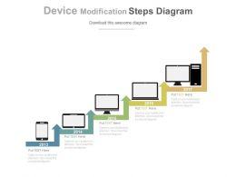 Five Staged Device Modification Steps Diagram Powerpoint Slides