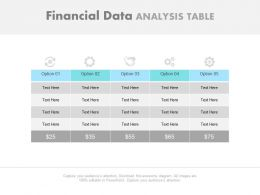 Five Staged Financial Data Analysis Table Powerpoint Slides