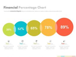 Five Staged Financial Percentage Chart Powerpoint Slides