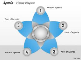 Five Staged Flower Diagram For Agenda Display 0214