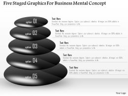 Five Staged Graphics For Business Mental Concept Powerpoint Template