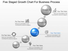 Five Staged Growth Chart For Business Process Powerpoint Template Slide